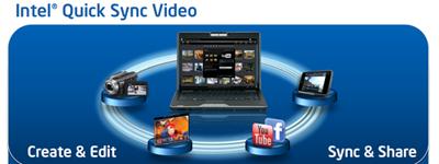 高速视频同步技术