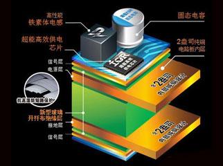 超耐久5讲堂:经久不衰的奢侈2倍铜PCB