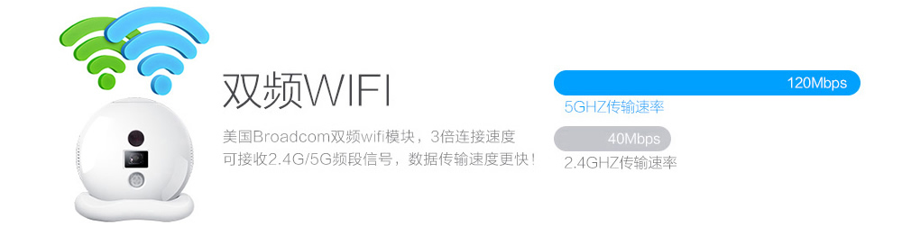 双频WiFi
