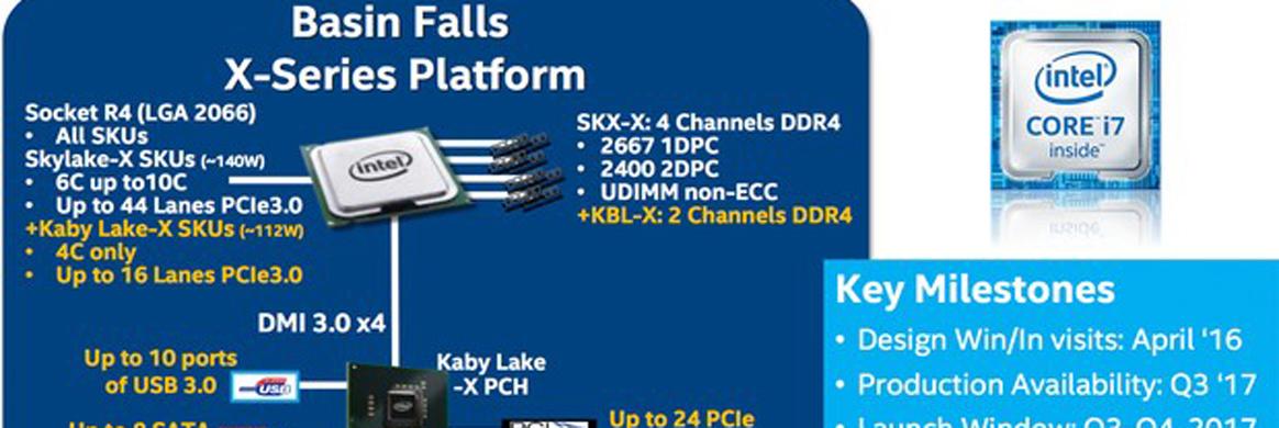 X299平台将普及四通道内存