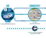 Intel推出5G自动驾驶平台