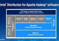 英特尔Hadoop发行版优势简介