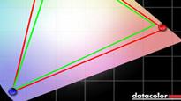 sRGB与Adobe RGB测试结果展示