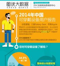 2014年可穿戴设备用户大调查