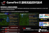 GAMEFIRST II游戏无延迟II技术