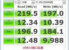 USB3.1对比USB3.1 Boost模式