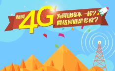 i手机281期:4G网络到底是多快?