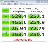新老840 CDM对比