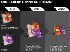 浅析AMD的未来发展前景