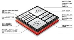 高通骁龙800处理器组成