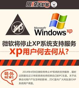 XP停止服务 用户何去何从
