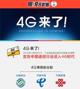 你了解4G吗?