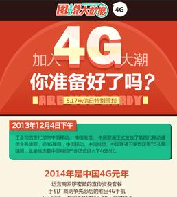 您准备好加入4G大潮了吗?