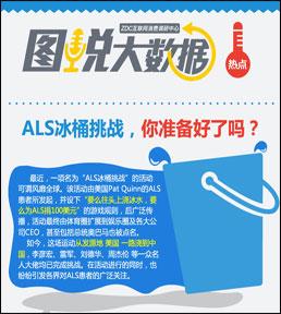 ALS冰桶挑战赛你准备好了吗?