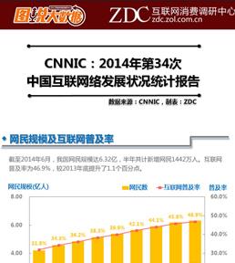中国互联网网民分析