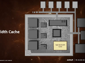 <b>3</b>AMD全新VEGA显卡