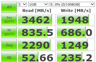 CrystalDiskMark 连续读写性能测试