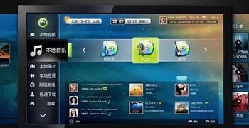 <b>电视</b>互联网电视关注度超35%居首位
