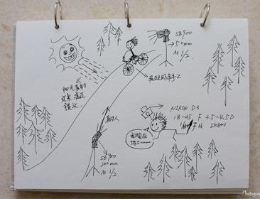 SXS布光日记【速降比赛】