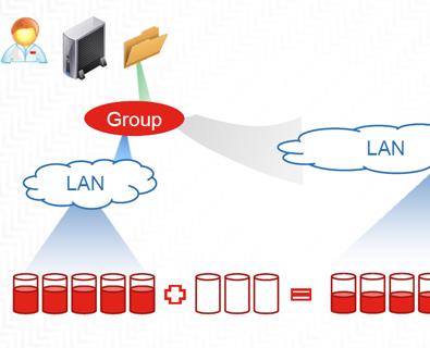 联想软件定义存储解决方案