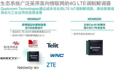 Qualcomm发布先进LTE物联网连接解决方案