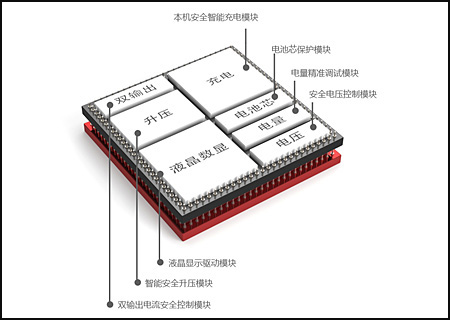 可以思考的移动电源 品能智能充电宝pn983--中关村在线