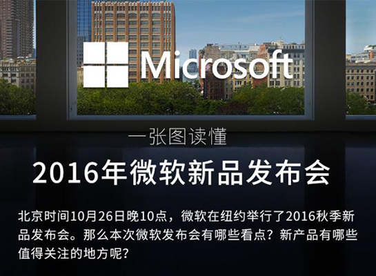 一分钟带你读懂2016年微软新品发布会