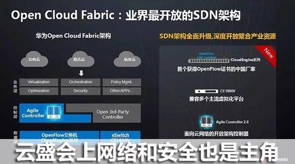 云计算盛会上网络和安全也是主角