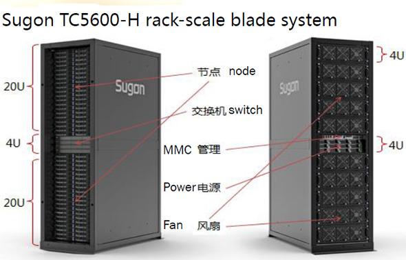 TC5600-H整机柜产品