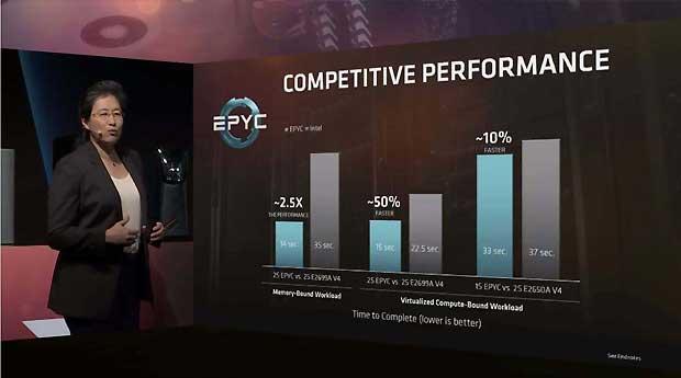 重拳三连击!AMD携新品亮相台北电脑展