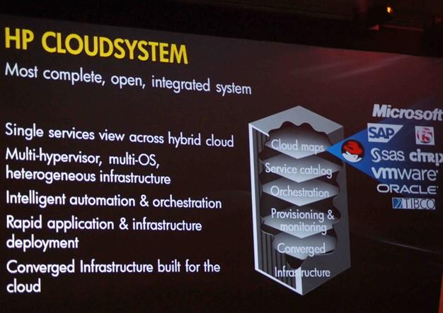 惠普CloudSystem聚合基础设施平台