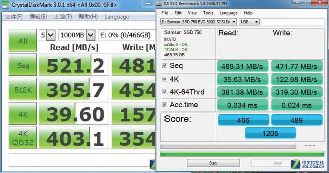 三星750EVO固态硬盘性能实测成绩