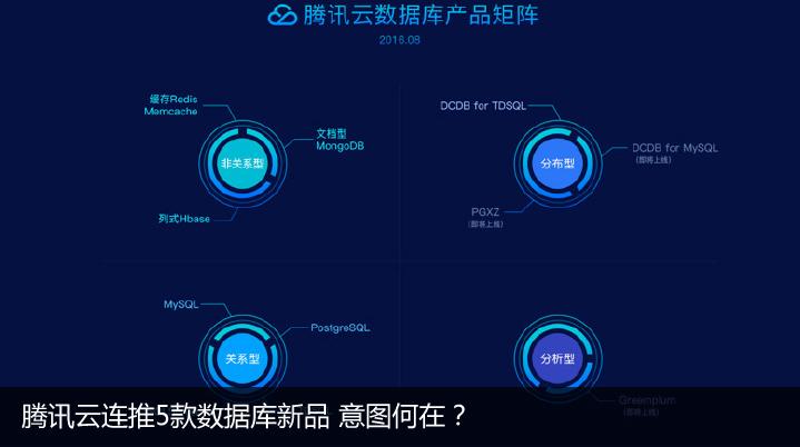 腾讯云连推5款数据库新品 意图何在?