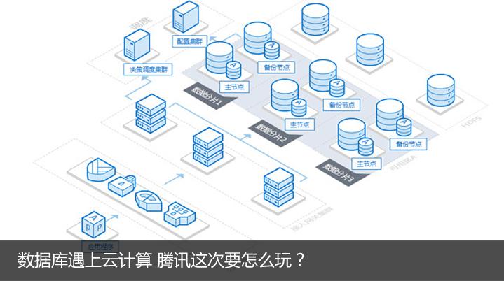数据库遇上云计算 腾讯这次要怎么玩?