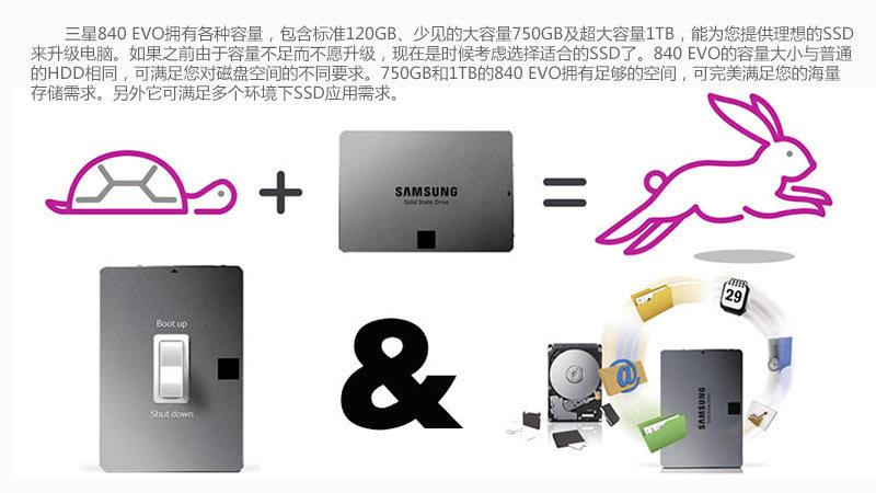 三种环境让你有买SSD的欲望