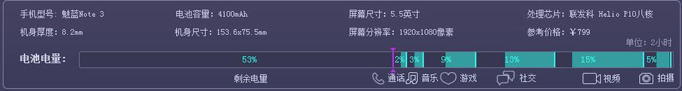 魅蓝note 3