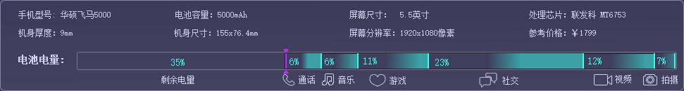 华硕飞马5000