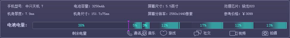 中兴天机7