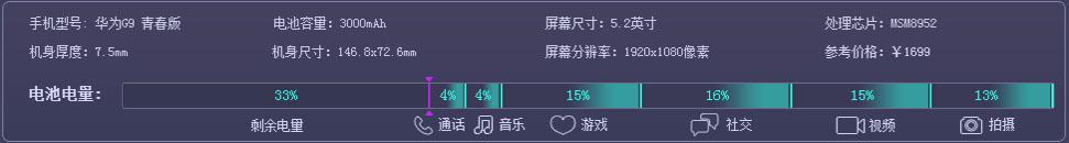 华为G9青春版