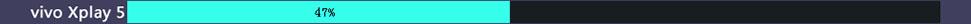 vivo Xplay 5标准版